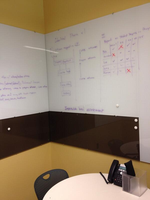 Tweet: Used the new whiteboard walls in the small meeting…
